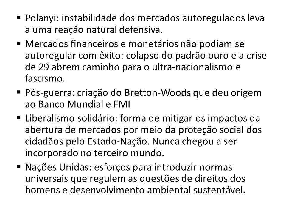 Polanyi: instabilidade dos mercados autoregulados leva a uma reação natural defensiva. Mercados financeiros e monetários não podiam se autoregular com