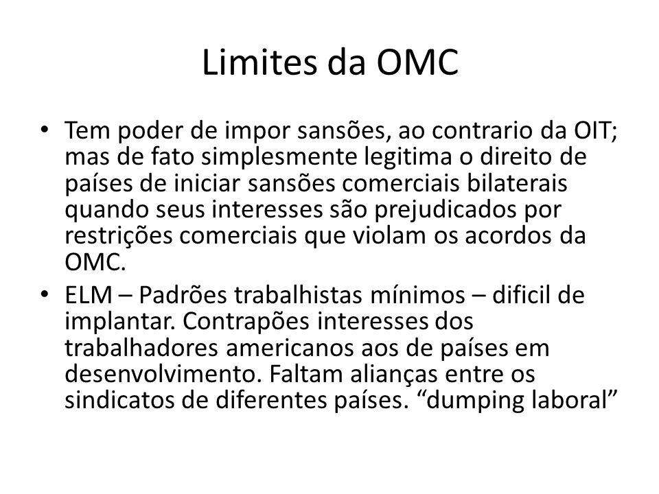 Limites da OMC Tem poder de impor sansões, ao contrario da OIT; mas de fato simplesmente legitima o direito de países de iniciar sansões comerciais bi