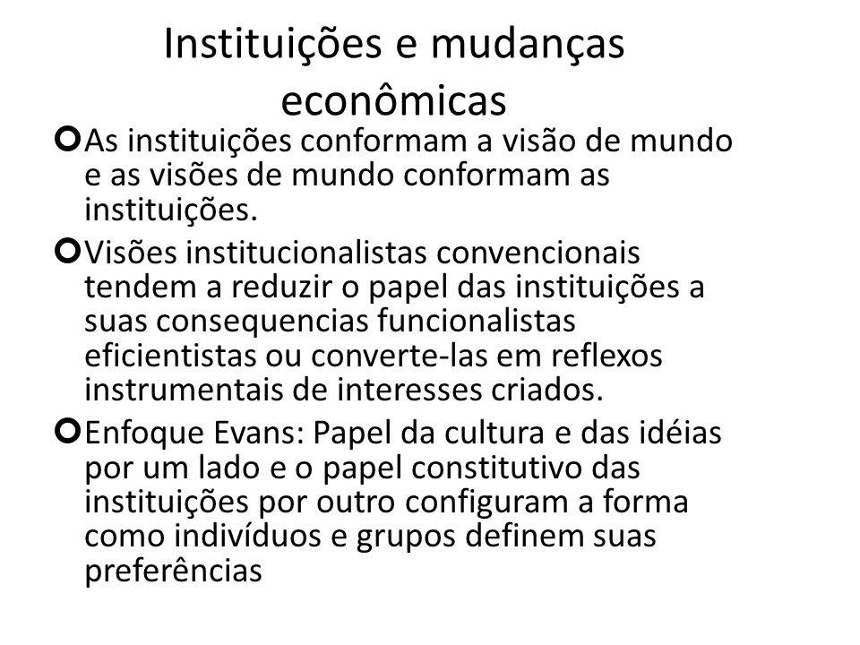 Instituições e mudanças econômicas As instituições conformam a visão de mundo e as visões de mundo conformam as instituições. Visões institucionalista