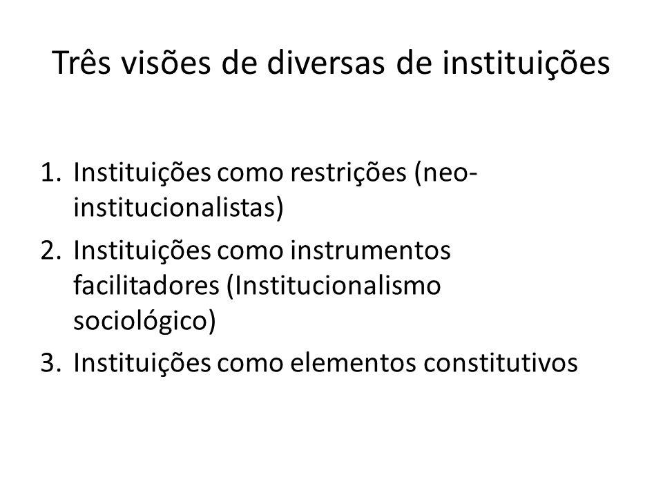 Três visões de diversas de instituições 1.Instituições como restrições (neo- institucionalistas) 2.Instituições como instrumentos facilitadores (Insti