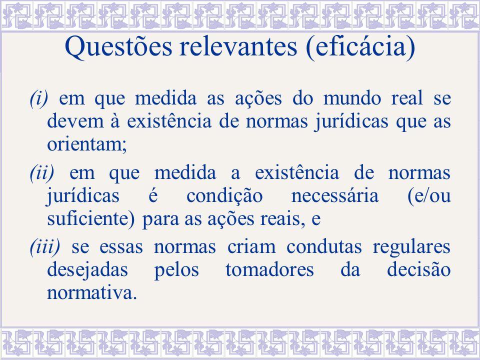 4.1.Qual o objeto de Direito & Economia.