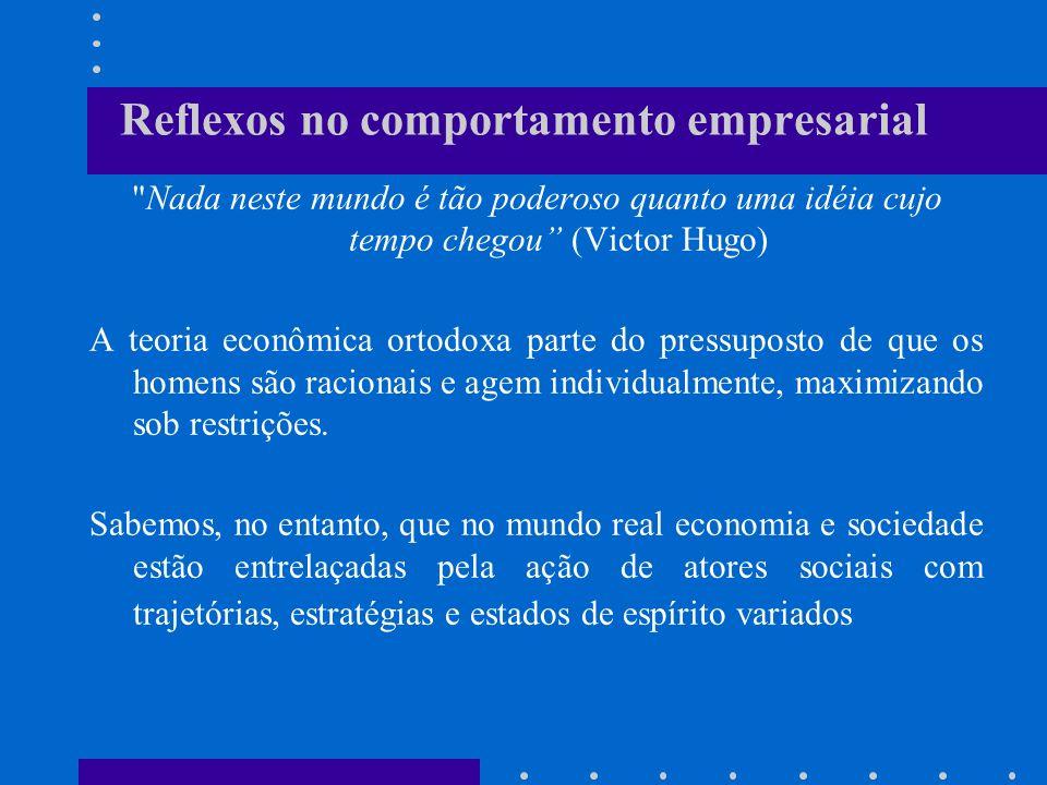Reflexos no comportamento empresarial Nada neste mundo é tão poderoso quanto uma idéia cujo tempo chegou (Victor Hugo) A teoria econômica ortodoxa parte do pressuposto de que os homens são racionais e agem individualmente, maximizando sob restrições.