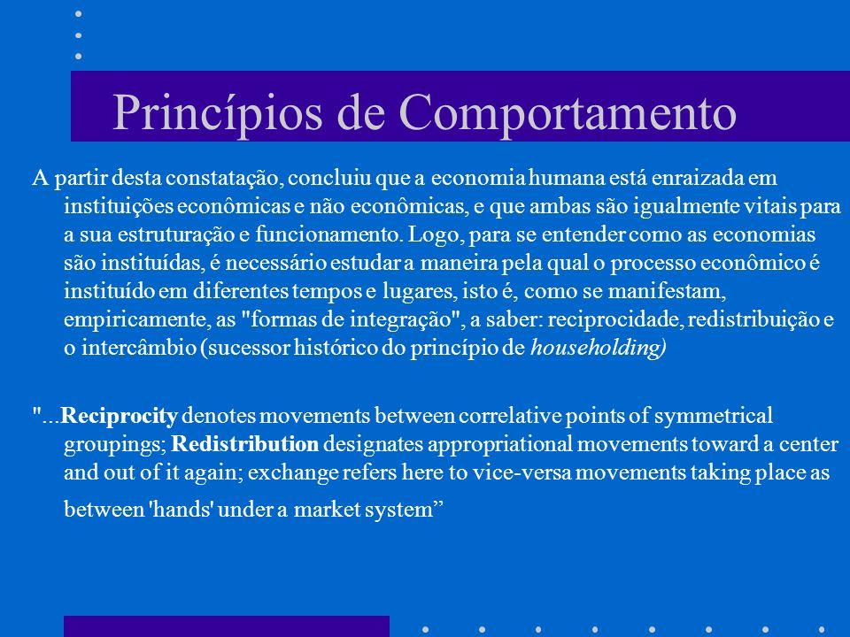 Princípios de Comportamento A partir desta constatação, concluiu que a economia humana está enraizada em instituições econômicas e não econômicas, e que ambas são igualmente vitais para a sua estruturação e funcionamento.