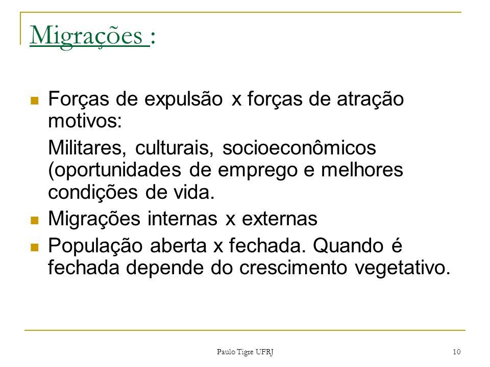 Migrações : Forças de expulsão x forças de atração motivos: Militares, culturais, socioeconômicos (oportunidades de emprego e melhores condições de vi