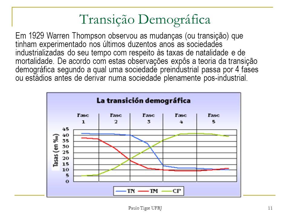 Transição Demográfica Em 1929 Warren Thompson observou as mudanças (ou transição) que tinham experimentado nos últimos duzentos anos as sociedades ind