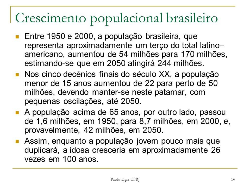 Crescimento populacional brasileiro Entre 1950 e 2000, a população brasileira, que representa aproximadamente um terço do total latino– americano, aum