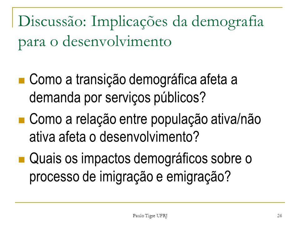 Discussão: Implicações da demografia para o desenvolvimento Como a transição demográfica afeta a demanda por serviços públicos? Como a relação entre p