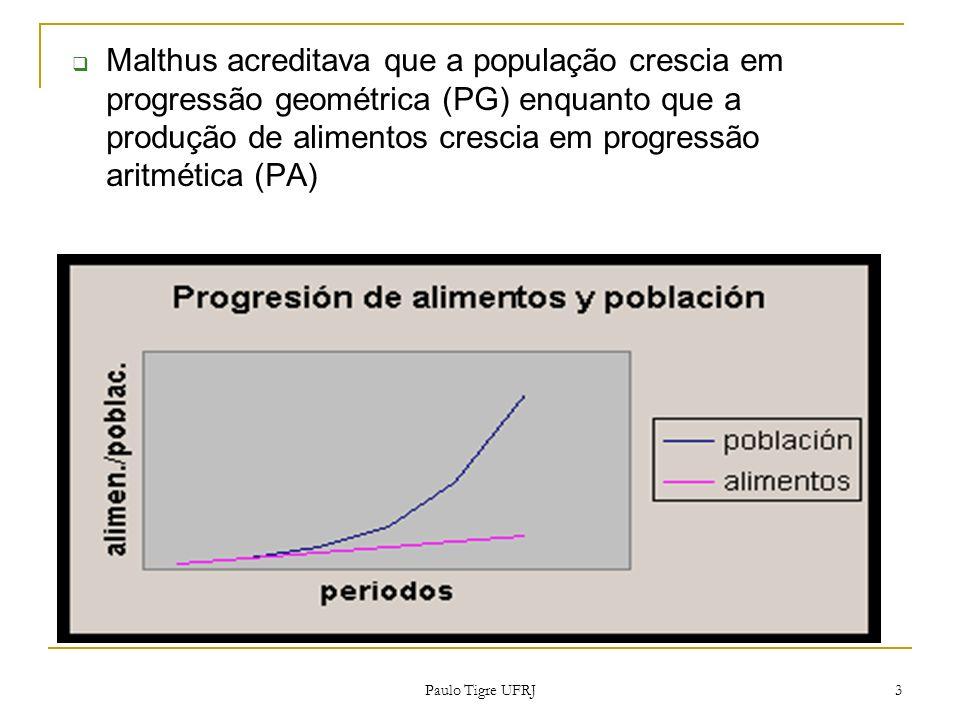 Malthus acreditava que a população crescia em progressão geométrica (PG) enquanto que a produção de alimentos crescia em progressão aritmética (PA) 3
