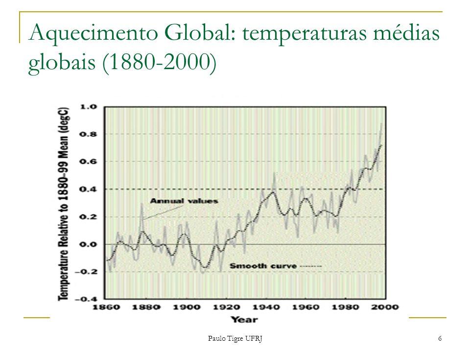 Aquecimento Global: temperaturas médias globais (1880-2000) 6 Paulo Tigre UFRJ