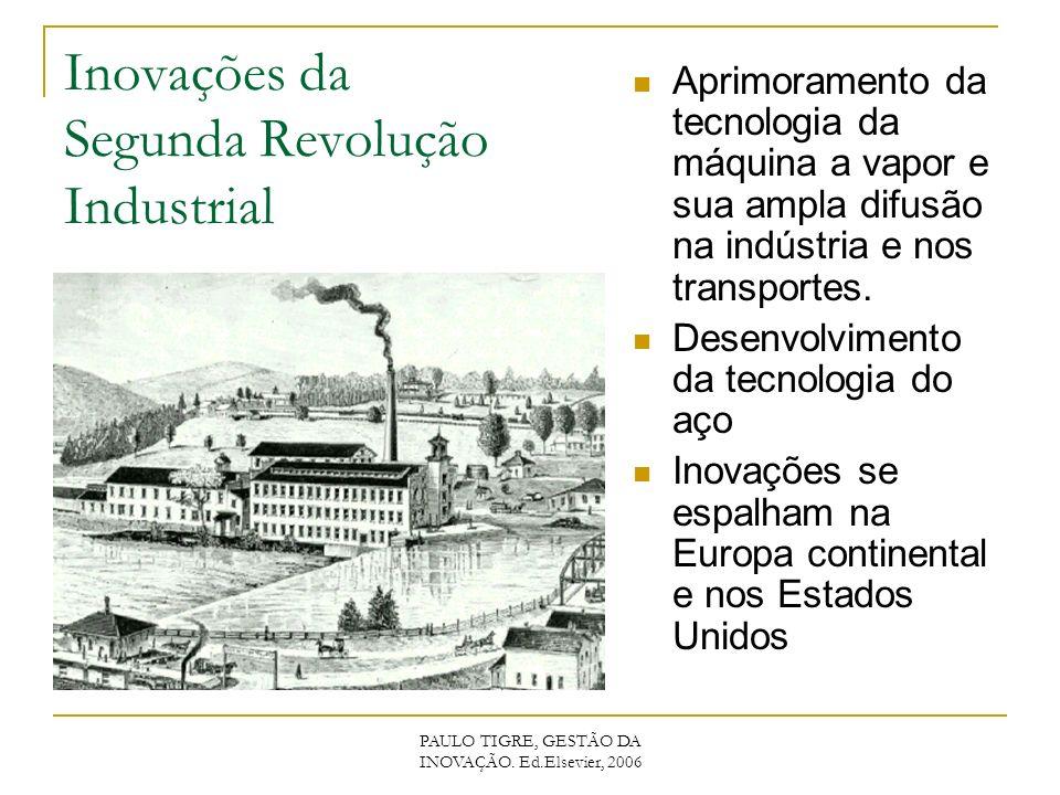 PAULO TIGRE, GESTÃO DA INOVAÇÃO.