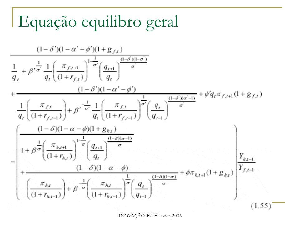 PAULO TIGRE, GESTÃO DA INOVAÇÃO. Ed.Elsevier, 2006 Equação equilibro geral