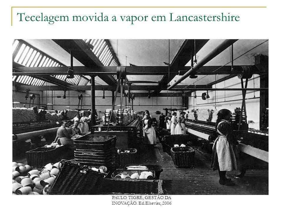PAULO TIGRE, GESTÃO DA INOVAÇÃO. Ed.Elsevier, 2006 Tecelagem movida a vapor em Lancastershire