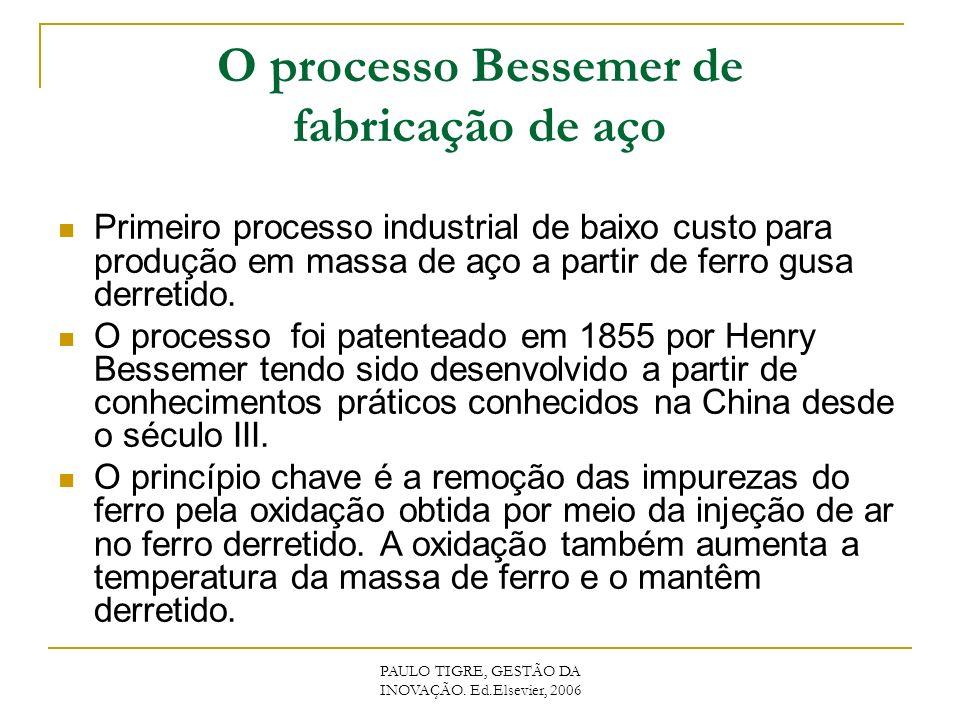 PAULO TIGRE, GESTÃO DA INOVAÇÃO.Ed.Elsevier, 2006 A tecnologia é endógena ou exógena.