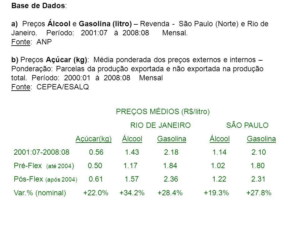 Base de Dados: a) Preços Álcool e Gasolina (litro) – Revenda - São Paulo (Norte) e Rio de Janeiro. Período: 2001:07 à 2008:08 Mensal. Fonte: ANP b) Pr