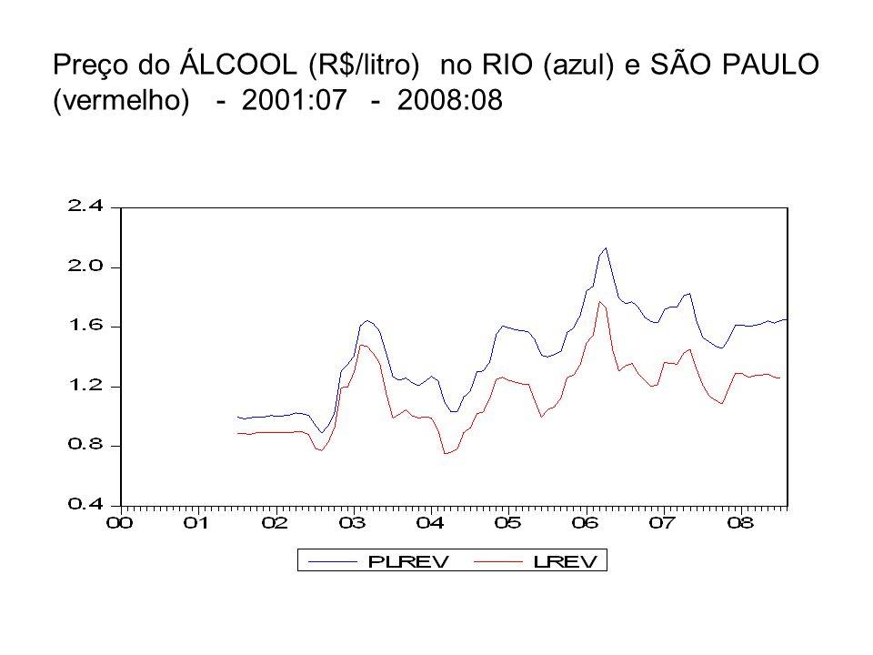 Preço do ÁLCOOL (R$/litro) no RIO (azul) e SÃO PAULO (vermelho) - 2001:07 - 2008:08