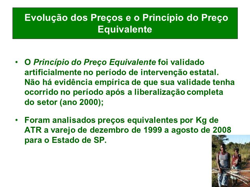 Gráfico 1: Não há evidencia do Principio da Equivalência dos Preços Fonte: CEPEA