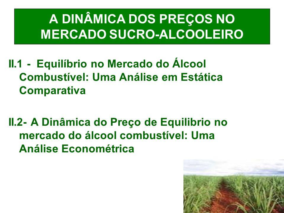 II.1 - Equilíbrio no Mercado do Álcool Combustível: Uma Análise em Estática Comparativa II.2- A Dinâmica do Preço de Equilibrio no mercado do álcool c