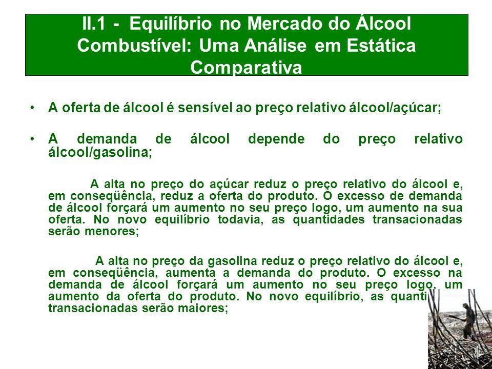 A oferta de álcool é sensível ao preço relativo álcool/açúcar; A demanda de álcool depende do preço relativo álcool/gasolina; A alta no preço do açúca