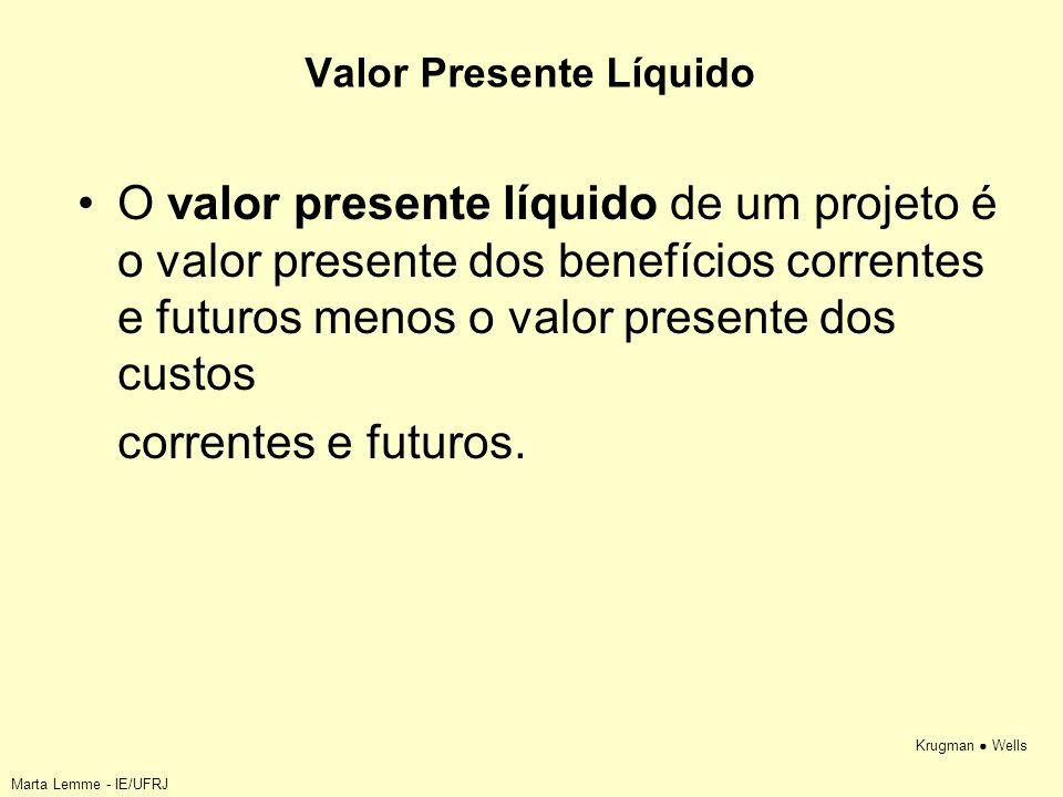 Krugman Wells Valor Presente Líquido O valor presente líquido de um projeto é o valor presente dos benefícios correntes e futuros menos o valor presen