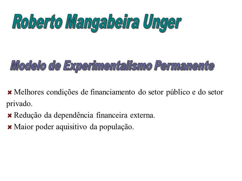 Melhores condições de financiamento do setor público e do setor privado. Redução da dependência financeira externa. Maior poder aquisitivo da populaçã