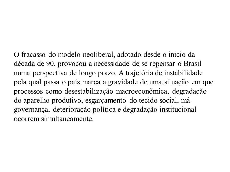 O fracasso do modelo neoliberal, adotado desde o início da década de 90, provocou a necessidade de se repensar o Brasil numa perspectiva de longo praz