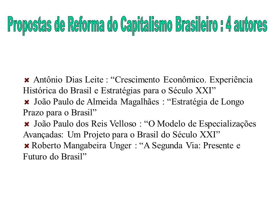 Antônio Dias Leite : Crescimento Econômico. Experiência Histórica do Brasil e Estratégias para o Século XXI João Paulo de Almeida Magalhães : Estratég