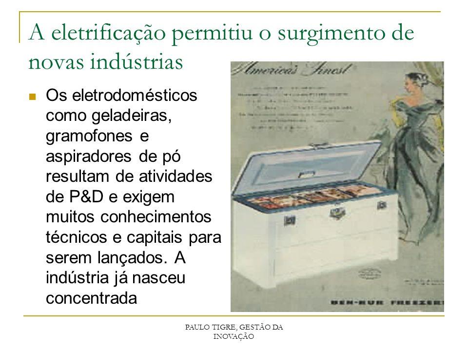 PAULO TIGRE, GESTÃO DA INOVAÇÃO A eletrificação permitiu o surgimento de novas indústrias Os eletrodomésticos como geladeiras, gramofones e aspiradore