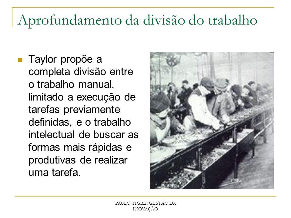 PAULO TIGRE, GESTÃO DA INOVAÇÃO Aprofundamento da divisão do trabalho Taylor propõe a completa divisão entre o trabalho manual, limitado a execução de