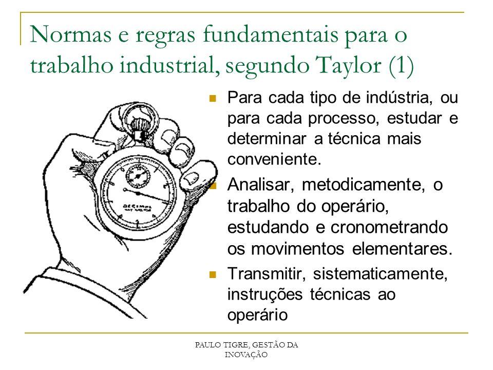 PAULO TIGRE, GESTÃO DA INOVAÇÃO Normas e regras fundamentais para o trabalho industrial, segundo Taylor (1) Para cada tipo de indústria, ou para cada