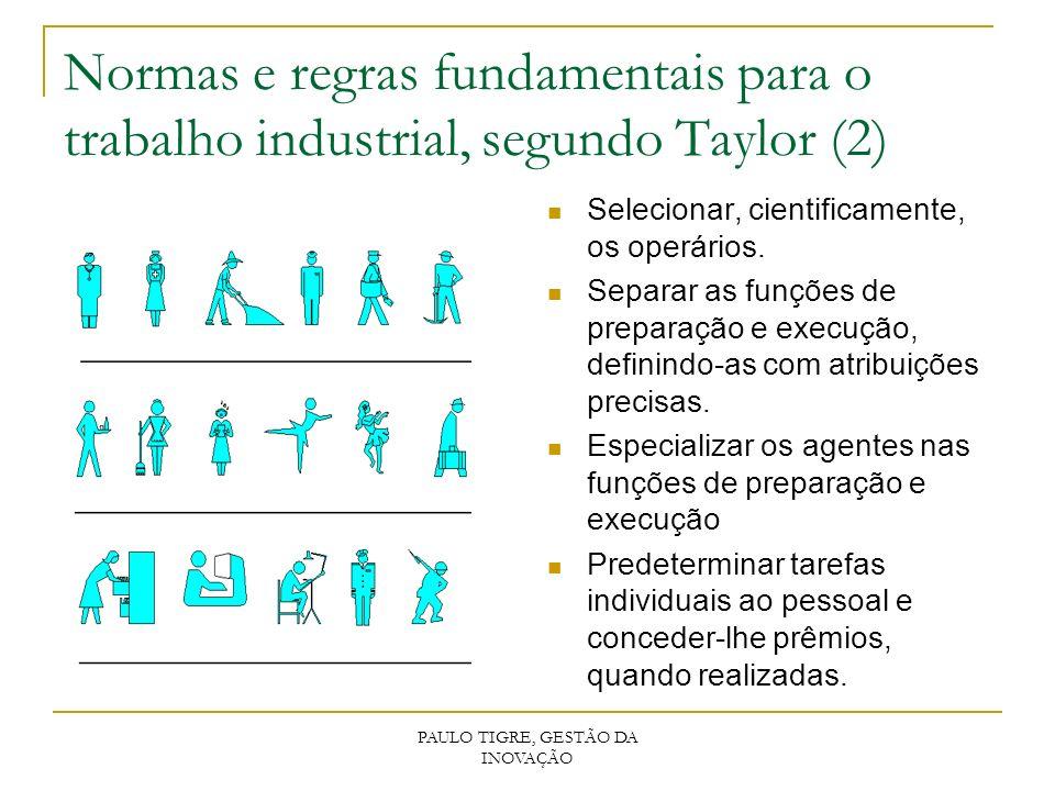 PAULO TIGRE, GESTÃO DA INOVAÇÃO Normas e regras fundamentais para o trabalho industrial, segundo Taylor (2) Selecionar, cientificamente, os operários.