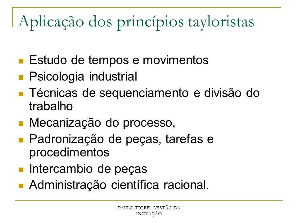 PAULO TIGRE, GESTÃO DA INOVAÇÃO Aplicação dos princípios tayloristas Estudo de tempos e movimentos Psicologia industrial Técnicas de sequenciamento e