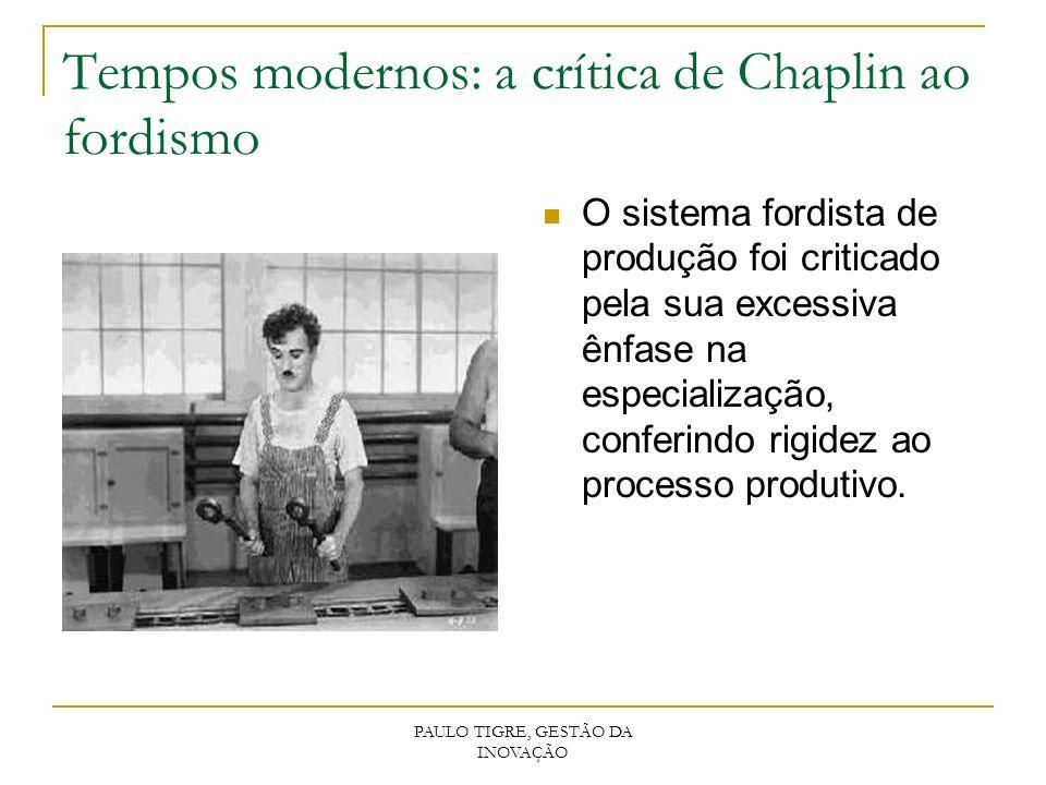 PAULO TIGRE, GESTÃO DA INOVAÇÃO Tempos modernos: a crítica de Chaplin ao fordismo O sistema fordista de produção foi criticado pela sua excessiva ênfa
