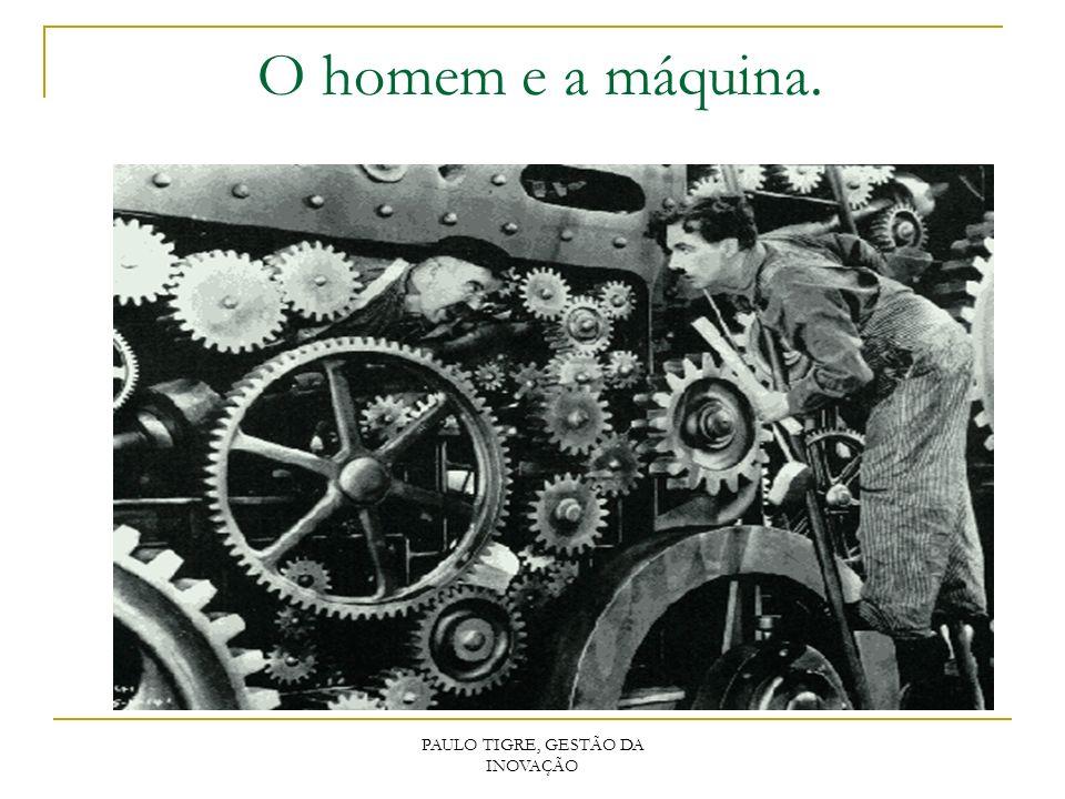PAULO TIGRE, GESTÃO DA INOVAÇÃO O homem e a máquina.
