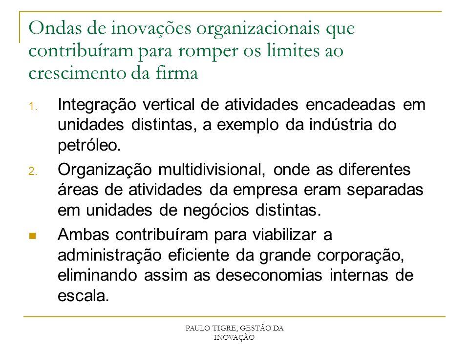 PAULO TIGRE, GESTÃO DA INOVAÇÃO Ondas de inovações organizacionais que contribuíram para romper os limites ao crescimento da firma 1. Integração verti