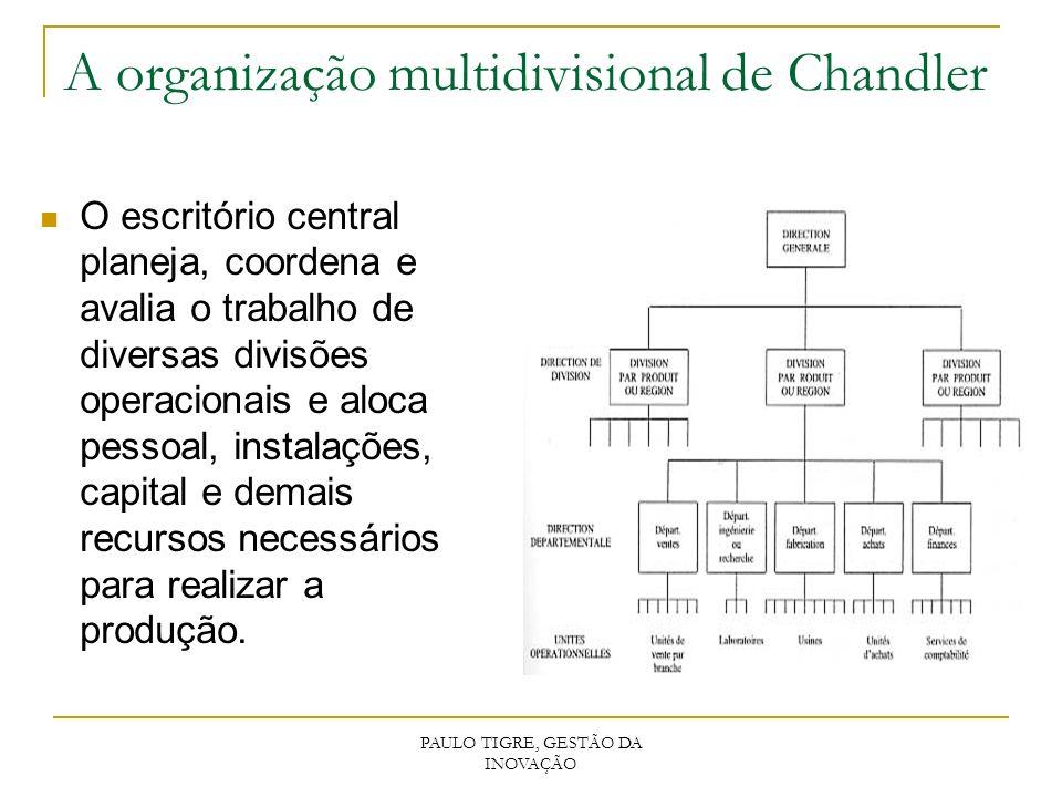 PAULO TIGRE, GESTÃO DA INOVAÇÃO A organização multidivisional de Chandler O escritório central planeja, coordena e avalia o trabalho de diversas divis