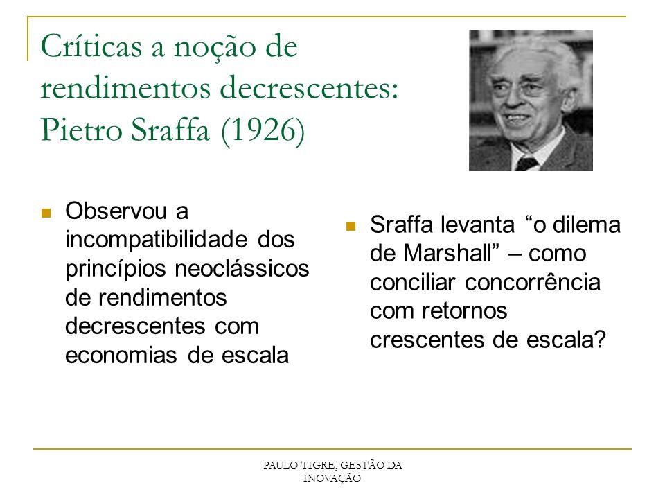 PAULO TIGRE, GESTÃO DA INOVAÇÃO Críticas a noção de rendimentos decrescentes: Pietro Sraffa (1926) Observou a incompatibilidade dos princípios neoclás