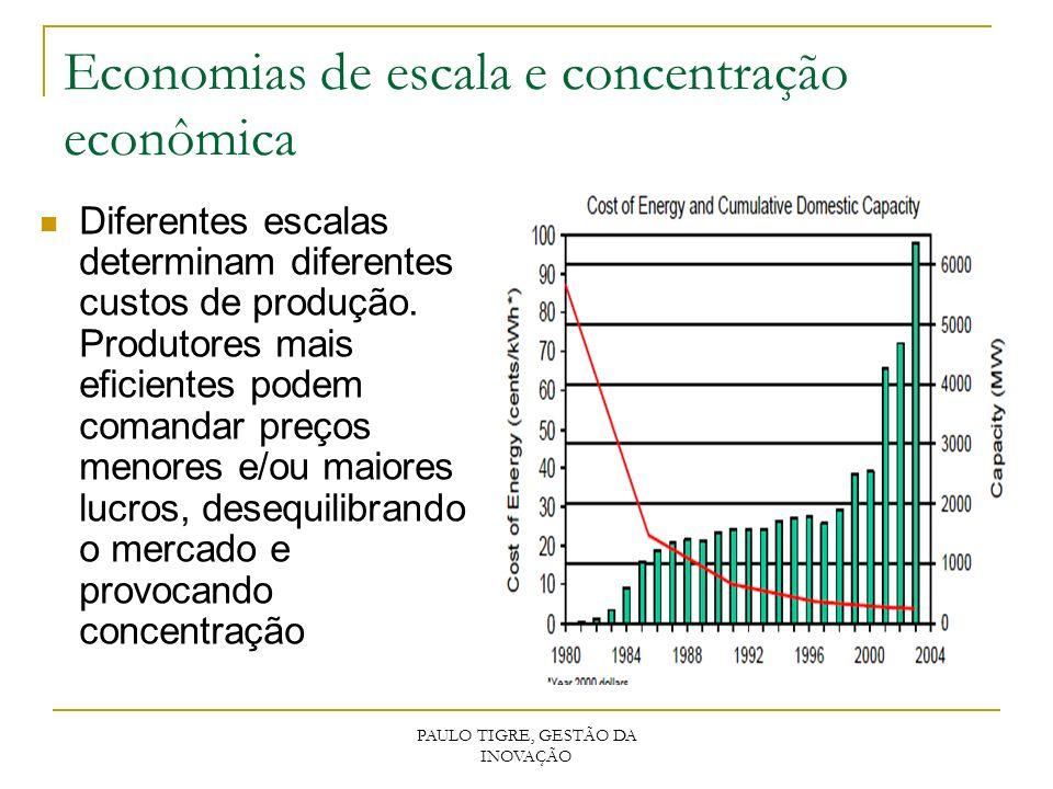 PAULO TIGRE, GESTÃO DA INOVAÇÃO Economias de escala e concentração econômica Diferentes escalas determinam diferentes custos de produção. Produtores m