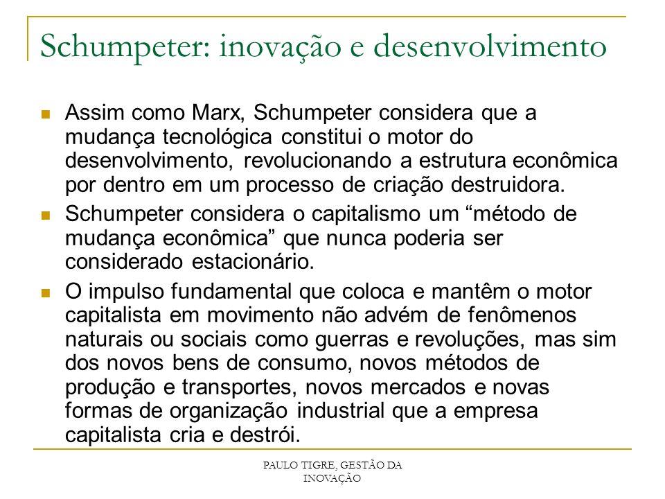 PAULO TIGRE, GESTÃO DA INOVAÇÃO Schumpeter: inovação e desenvolvimento Assim como Marx, Schumpeter considera que a mudança tecnológica constitui o mot