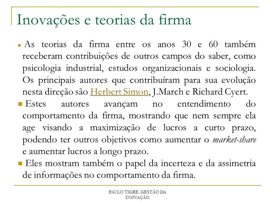 PAULO TIGRE, GESTÃO DA INOVAÇÃO Inovações e teorias da firma As teorias da firma entre os anos 30 e 60 também receberam contribuições de outros campos