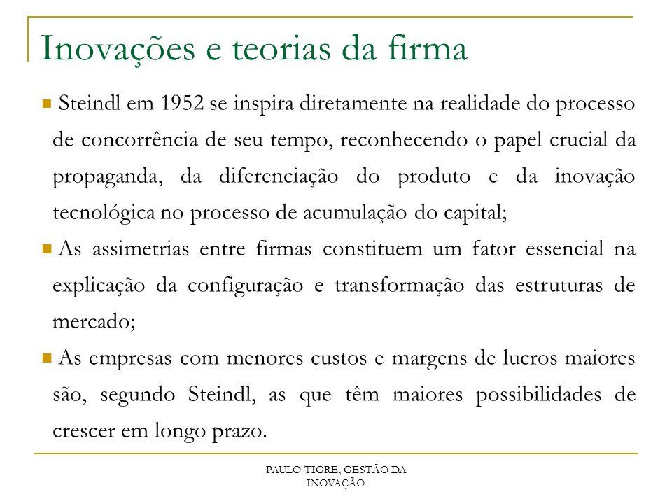 Inovações e teorias da firma Steindl em 1952 se inspira diretamente na realidade do processo de concorrência de seu tempo, reconhecendo o papel crucia