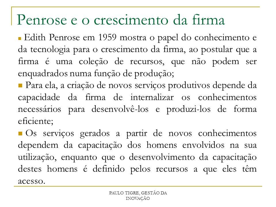 PAULO TIGRE, GESTÃO DA INOVAÇÃO Penrose e o crescimento da firma Edith Penrose em 1959 mostra o papel do conhecimento e da tecnologia para o crescimen