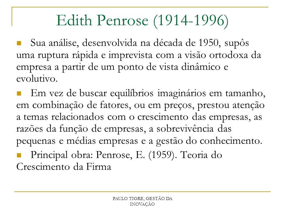 PAULO TIGRE, GESTÃO DA INOVAÇÃO Edith Penrose (1914-1996) Sua análise, desenvolvida na década de 1950, supôs uma ruptura rápida e imprevista com a vis