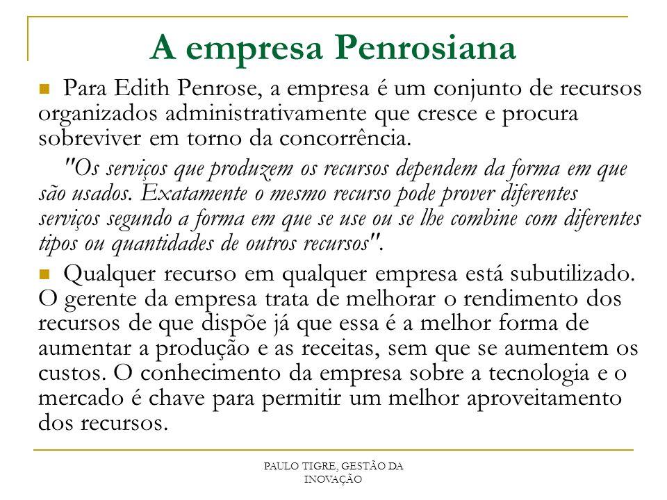 PAULO TIGRE, GESTÃO DA INOVAÇÃO A empresa Penrosiana Para Edith Penrose, a empresa é um conjunto de recursos organizados administrativamente que cresc