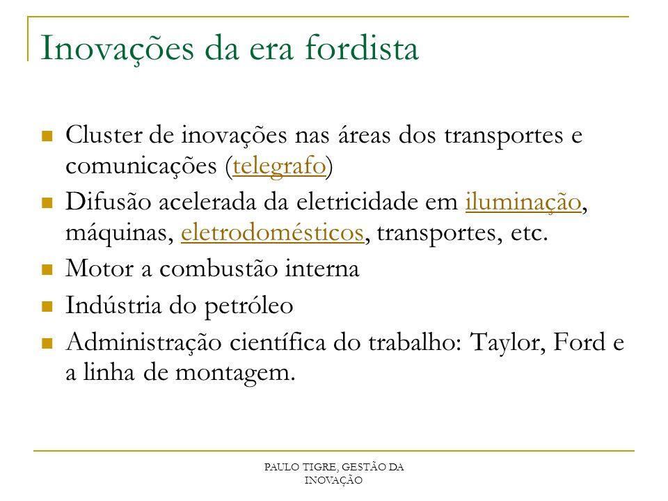 PAULO TIGRE, GESTÃO DA INOVAÇÃO Inovações da era fordista Cluster de inovações nas áreas dos transportes e comunicações (telegrafo)telegrafo Difusão a