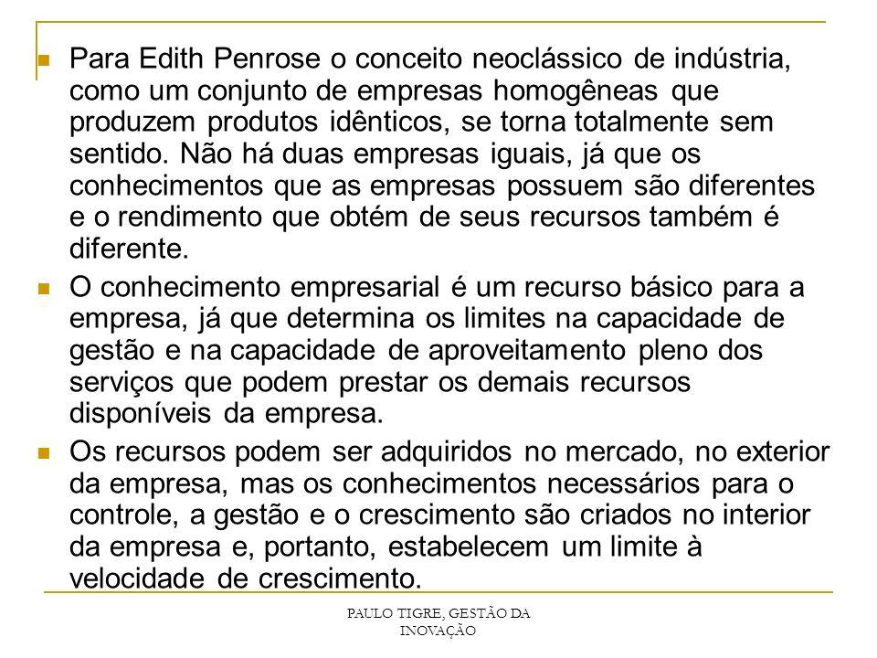 PAULO TIGRE, GESTÃO DA INOVAÇÃO Para Edith Penrose o conceito neoclássico de indústria, como um conjunto de empresas homogêneas que produzem produtos
