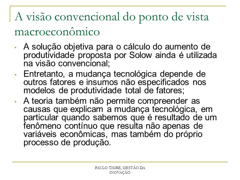 PAULO TIGRE, GESTÃO DA INOVAÇÃO A visão convencional do ponto de vista macroeconômico A solução objetiva para o cálculo do aumento de produtividade pr