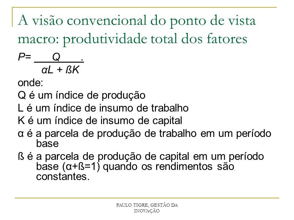 PAULO TIGRE, GESTÃO DA INOVAÇÃO A visão convencional do ponto de vista macro: produtividade total dos fatores P= Q. αL + ßK onde: Q é um índice de pro