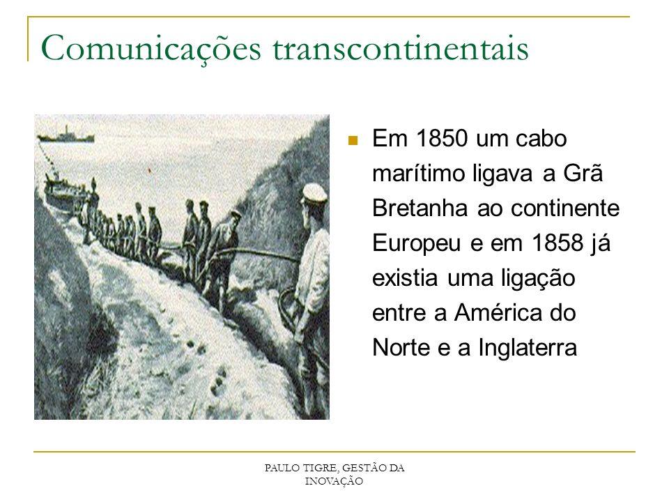 Comunicações transcontinentais Em 1850 um cabo marítimo ligava a Grã Bretanha ao continente Europeu e em 1858 já existia uma ligação entre a América d