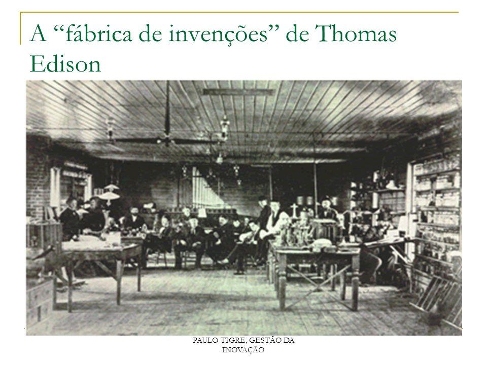 PAULO TIGRE, GESTÃO DA INOVAÇÃO A fábrica de invenções de Thomas Edison