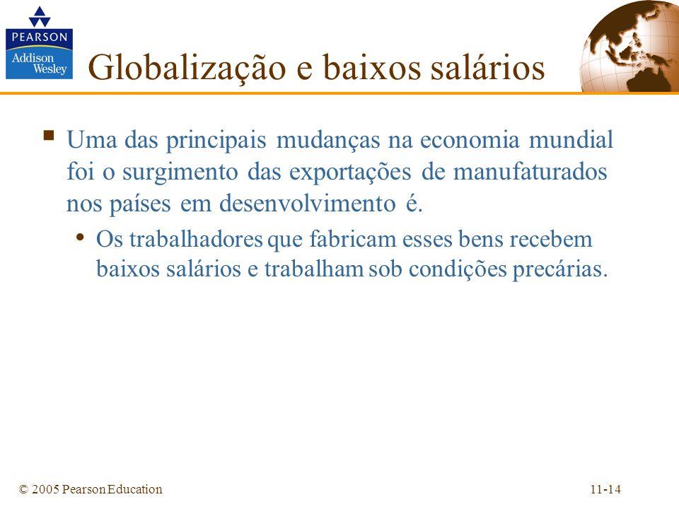 11-14© 2005 Pearson Education Globalização e baixos salários Uma das principais mudanças na economia mundial foi o surgimento das exportações de manuf